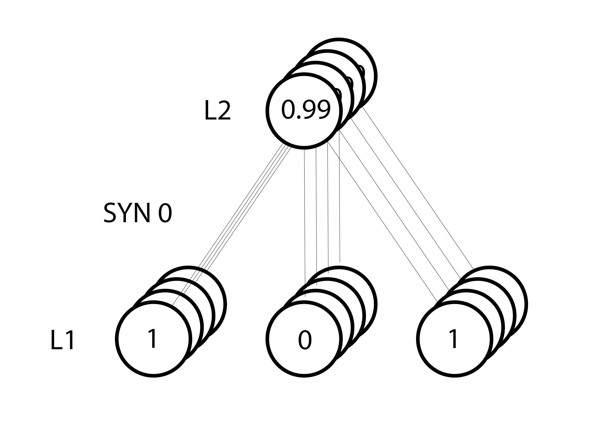 network batch